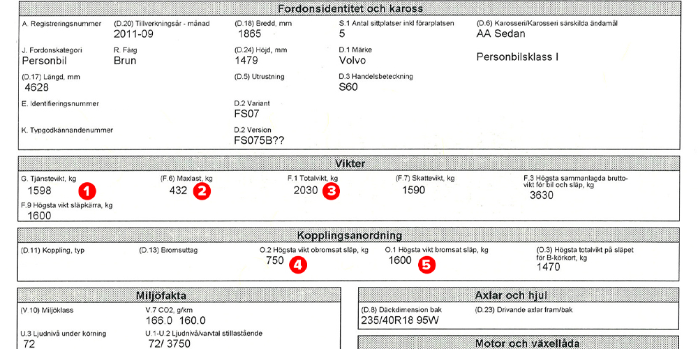 ifor-williams-slapvagnstips-guide-korkortsregler-registreringsbevis-wp